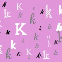 Mis favoritos ABC con la K